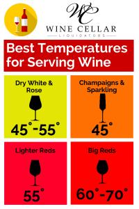 Wine Serving Temperatures (3)
